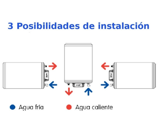 termo eléctrico reversible nofer sb 30 - foto 1